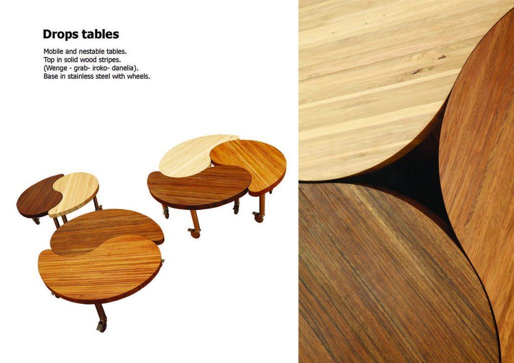 Drop Tables (2)